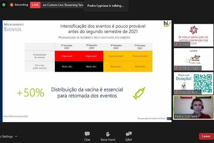 Fórum Brasileiro de Hotelaria Independente - cenários_capa
