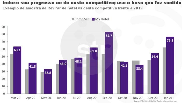 Comparação anual - sessão gravada HDC_info 2