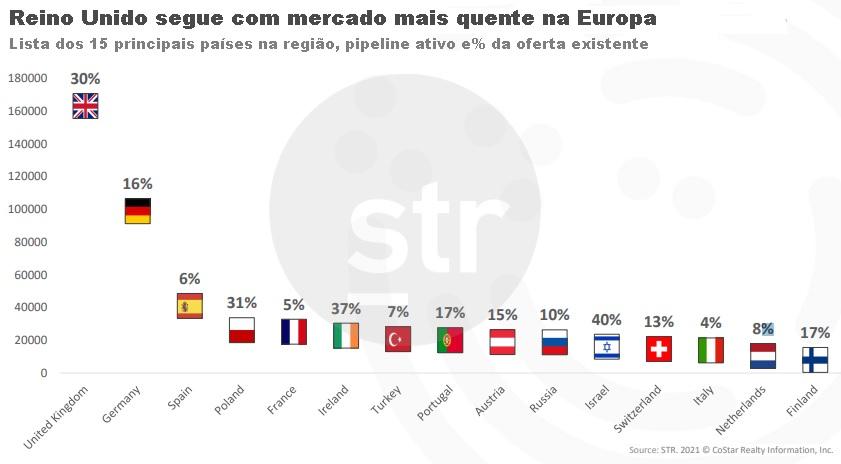 HDC - cenário na Europa_infográfico 2