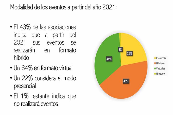 alianza mice sudamérica - grafico 2