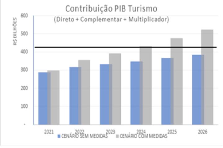 perse - grafico 2