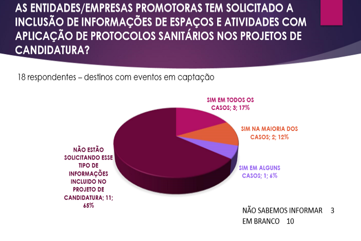 unedestinos - grafico 3